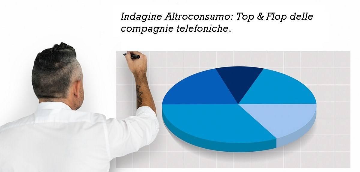 Indagine Altroconsumo: Scopri le peggiori e le migliori compagnie telefoniche